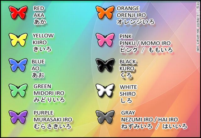 Phương pháp học từ vựng tiếng Nhật