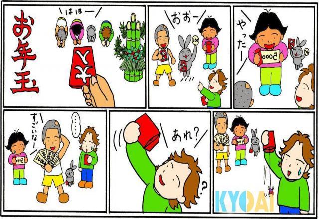 Từ vựng - bài 2 - Giáo trình Minna no Nihongo