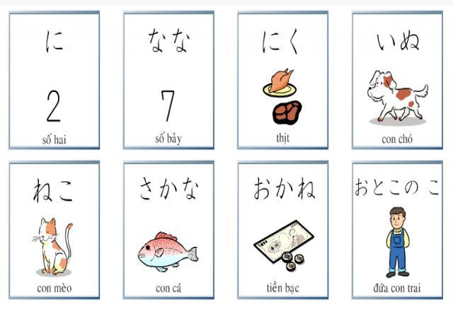 Bài 3 - từ vựng tiếng Nhật