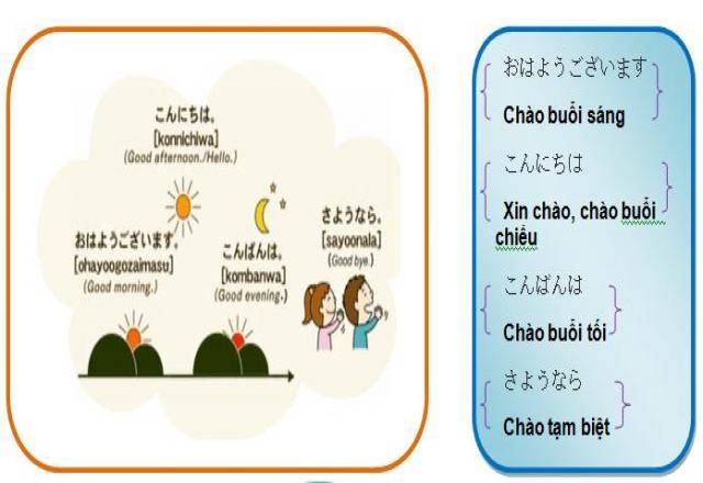 Chia sẻ một số câu tiếng Nhật thông dụng