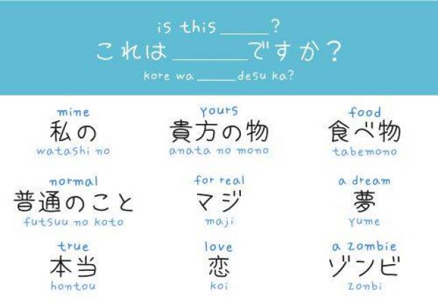 Những nét cơ bản của ngữ pháp tiếng Nhật mà bạn nên biết