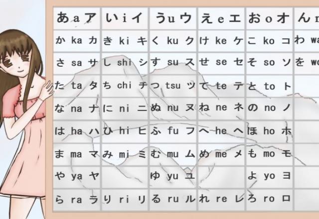 Từng bước học tiếng Nhật cơ bản nhanh nhất cho người mới học