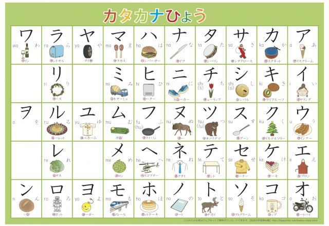 Những nét khái quát về bảng chữ cái cứng tiếng Nhật Katakana bạn nên biết.