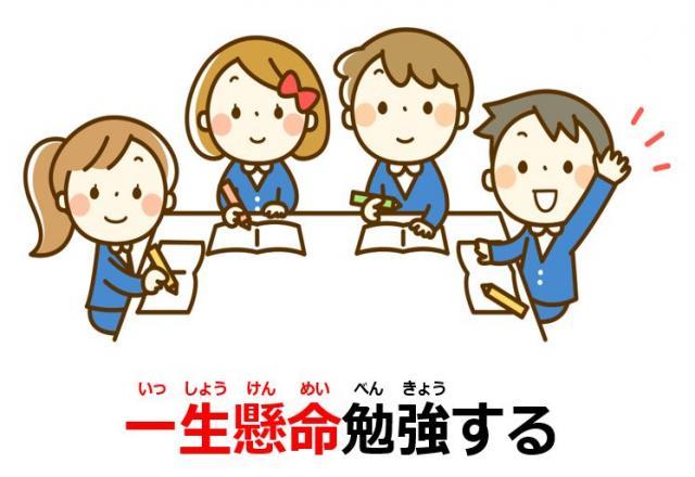 Làm chủ ngữ pháp tiếng Nhật với 6 bước đơn giản.
