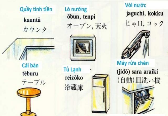 Học từ vựng tiếng Nhật bằng hình ảnh về đồ điện gia dụng