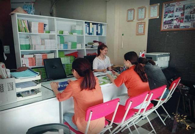 Học phí các khóa học tiếng Nhật tại Trung tâm tiếng Nhật SOFL