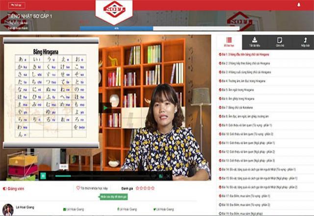 Bạn biết gì về khóa học tiếng Nhật online tại SOFL?