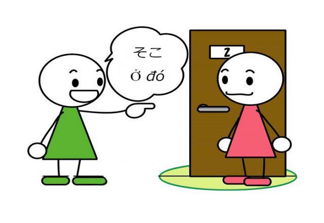Từ vựng tiếng Nhật Sơ cấp bài 3 giáo trình Minna no Nihongo